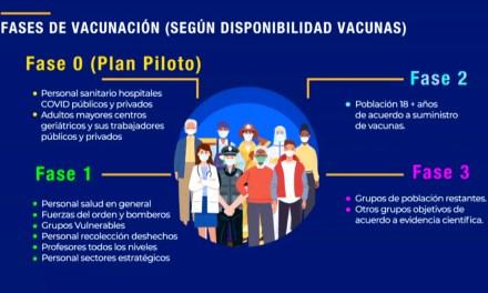 Pacientes con enfermedades raras y catastróficas serán vacunadas en la fase 1