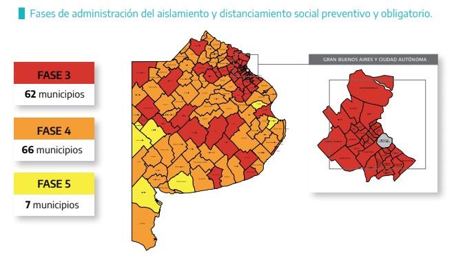 Ya son 62 los distritos en fase 3 y solo siete permanecen en la etapa más permisiva