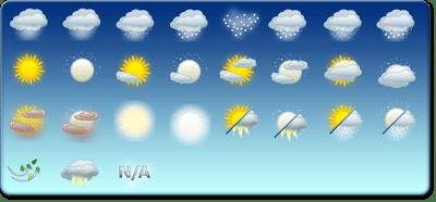 Como é feita a previsão do tempo?