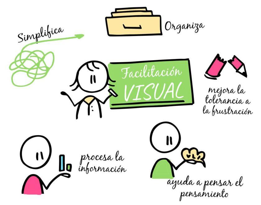 beneficios del diseño universal del aprendizaje