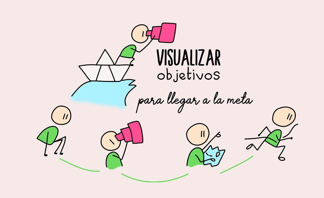 cómo visualizar objetivos