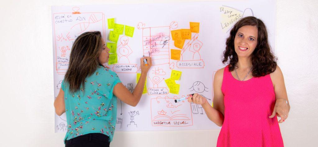 Actividades con Visual Thinking