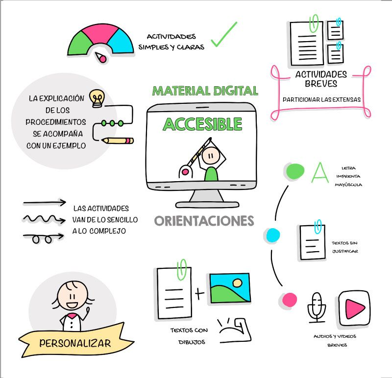 clases virtuales accesibles