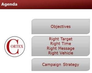 Agenda For Success