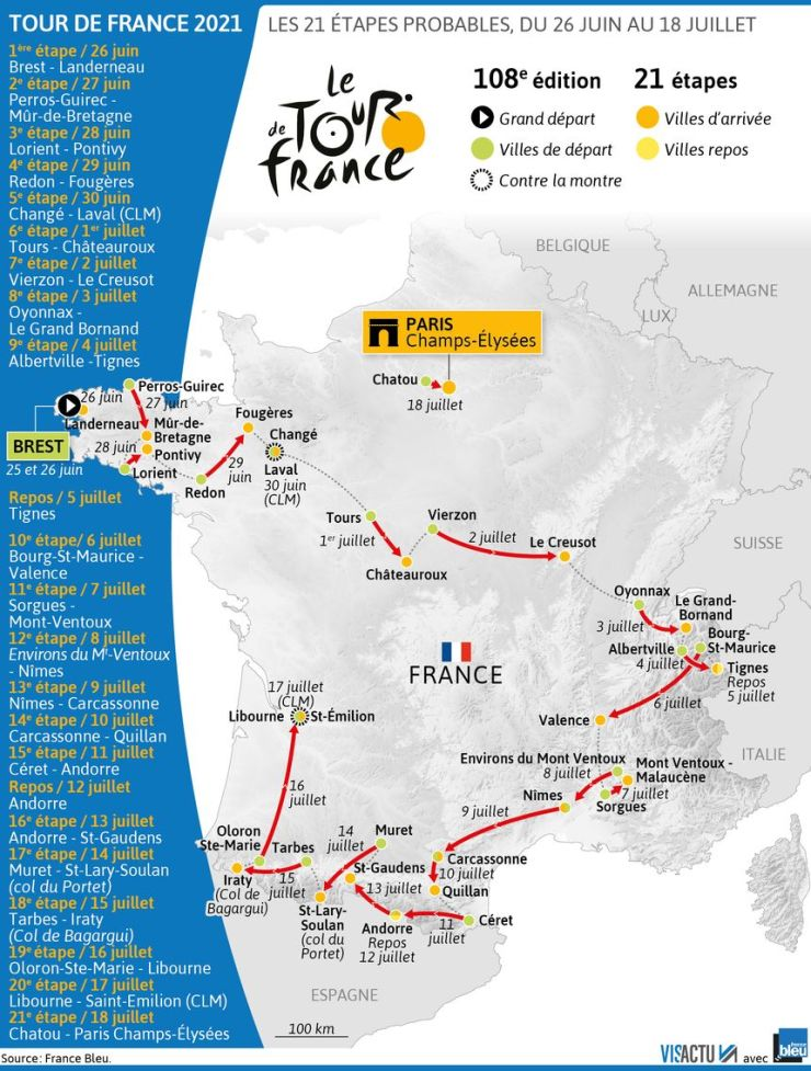 Voici à quoi pourrait ressembler le Tour de France 2021 - VisActu avec France Bleu