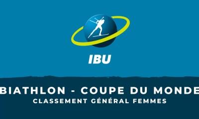 Biathlon - Coupe du monde 2020-2021 - Le classement général femmes