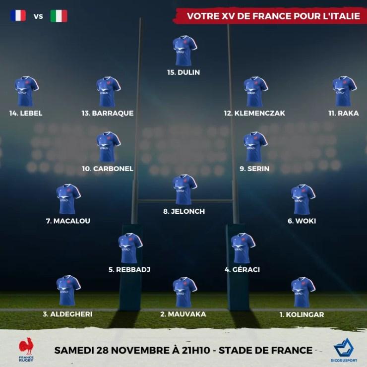 Votre XV de France inédit pour affronter l'Italie - Dicodusport
