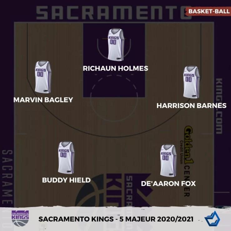 NBA - Sacramento Kings - 5 Majeur 2020-2021