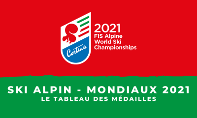 Ski alpin - Championnats du monde 2021 - Le tableau des médailles