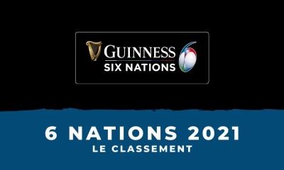 Tournoi des 6 Nations 2021 - Le classement