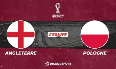 Football – Q. Coupe du monde notre pronostic pour Angleterre - Pologne