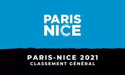 Paris-Nice 2021 - Le classement général
