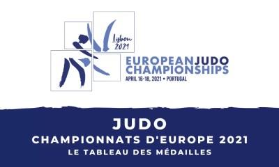 Judo - Championnats d'Europe 2021 le tableau des médailles