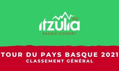 Tour du Pays Basque 2021 - Le classement général
