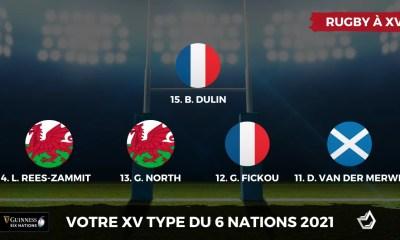 Tournoi des 6 Nations 2021 - Votre XV type