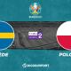 Pronostic Suède - Pologne, Euro 2020