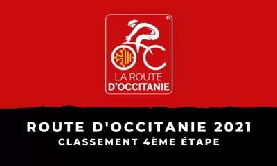 Route d'Occitanie 2021 - Le classement de la 4ème étape