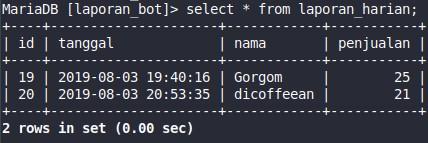 Contoh database Laporan Telegram bots