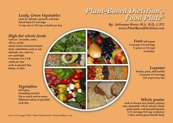 wpid-pbd-food-plate-1024x731.jpg