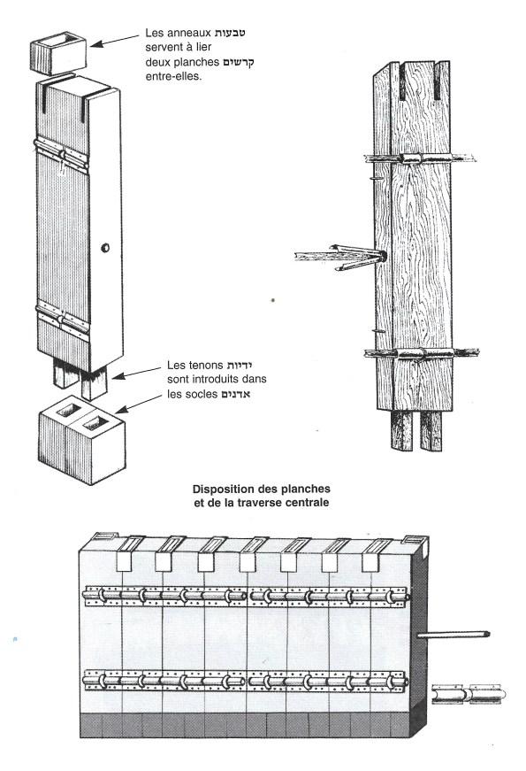 Les planches (détail)