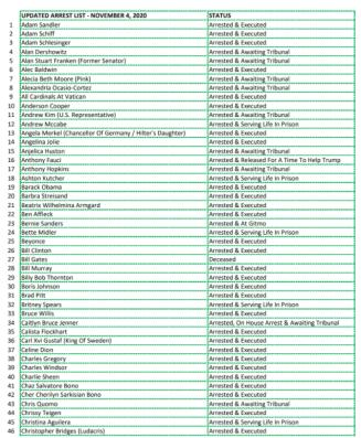 Lijst arrestaties 1