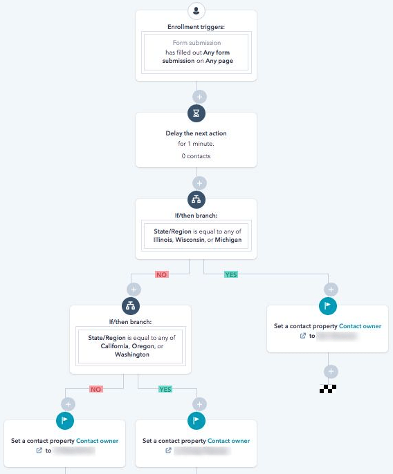 10 HubSpot-Workflows, die jedes Verkaufsteam benötigt Bildschirmfoto-2021-04-21-um-16.43.20-1