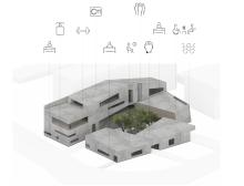 Ansicht der Gebäudekomplexe