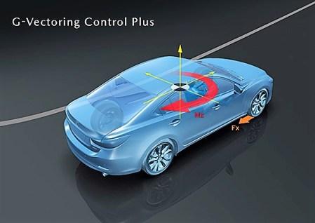Mazda wird ab 2019 eine überarbeitete Vectoring-Technologie einführen. © Mazda