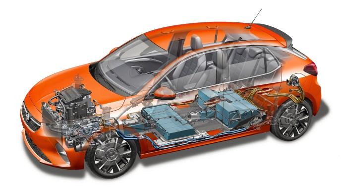 Ein Blick in das Innenleden des Opel Corsa-e. Foto: Auto-Medienportal.Net/Opel