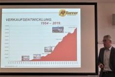 Eine stolze Verkaufsentwicklung bei Banner konnte Franz A. Märzinger, MBA, präsentieren.