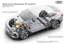 Antriebsstrang: Beim e-tron mit quattro-Antrieb verteilen sich die Elektro-Motoren und der Energiespeicher über die komplette Fahrzeuglänge. © Audi