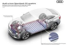 Kühlung: Um die Temperatur in der Batterie im geeigneten Bereich zu halten, ist ein ausgeklügeltes Kühlsystem notwendig. © Audi