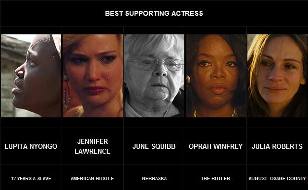 Best supporting Actress 2013
