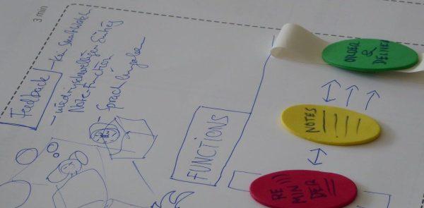 Design Thinking Workshops für innovative Services ...