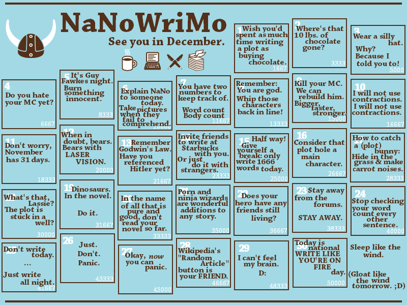 nanowrimo desktop by hermiejr157 National Novel Writing Month (NaNoWriMo 2015)