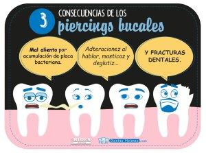 3 Consecuencias de los piercings bucales