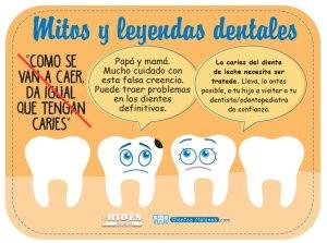 """Mitos y leyendas dentales: """"Como se van a caer, da igual que tengan caries"""""""