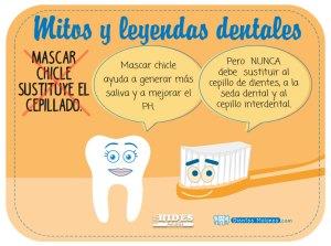 Mito y leyenda dental: Mascar chicle sustituye el cepillado