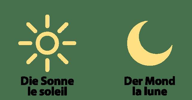 sonne soleil mond lune