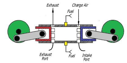 Basic Opposed Piston Engine Diagram