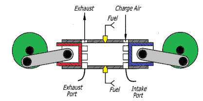 Basic Opposed Piston Engine Diagram