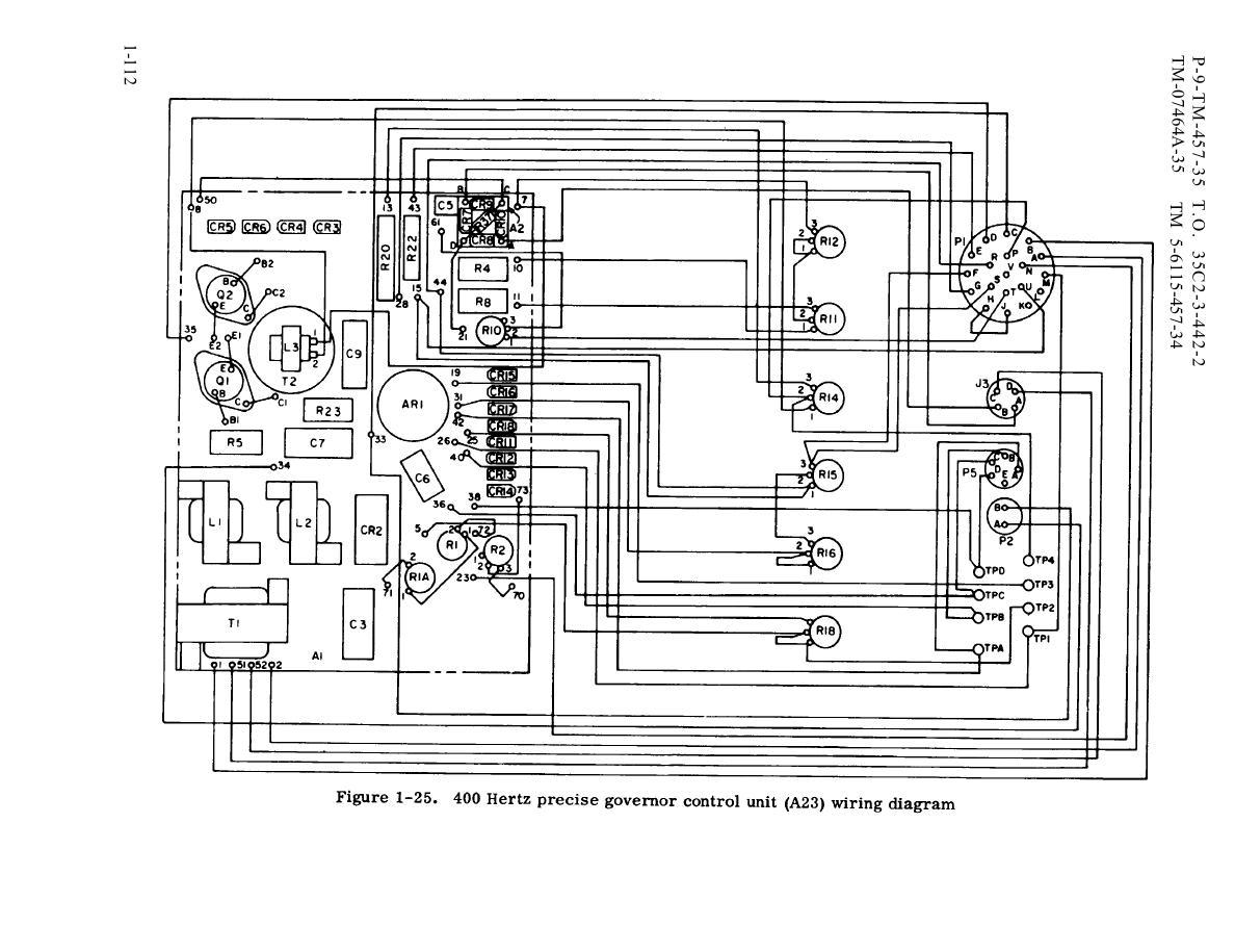 Figure 1 25 400 Hertz Precise Governor Control Unit A23
