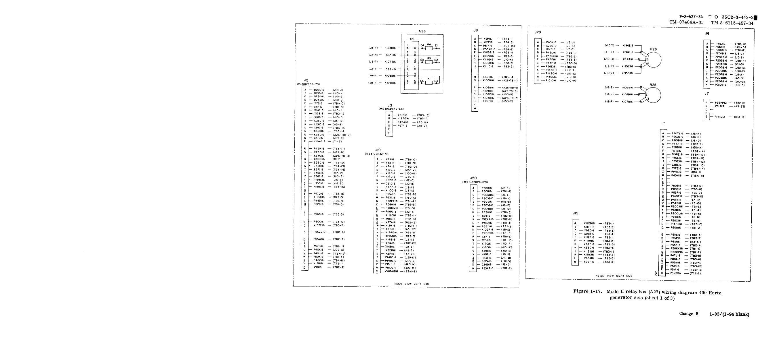 Figure 1 17 Mode Ii Relay Box A27 Wiring Diagram 400 Hertz Generator Sets