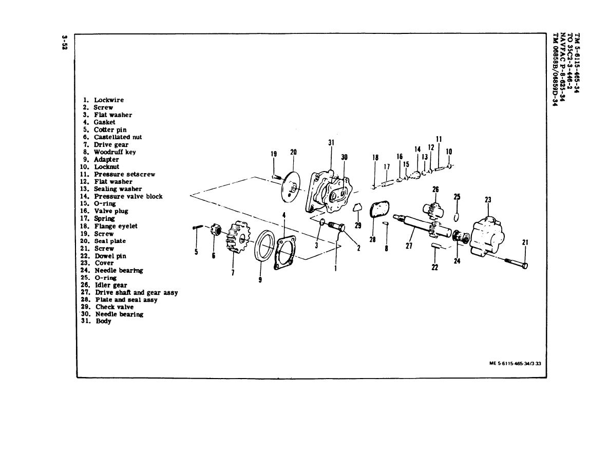 Figure 3 33 Hydraulic Pump Assembly Exploded View
