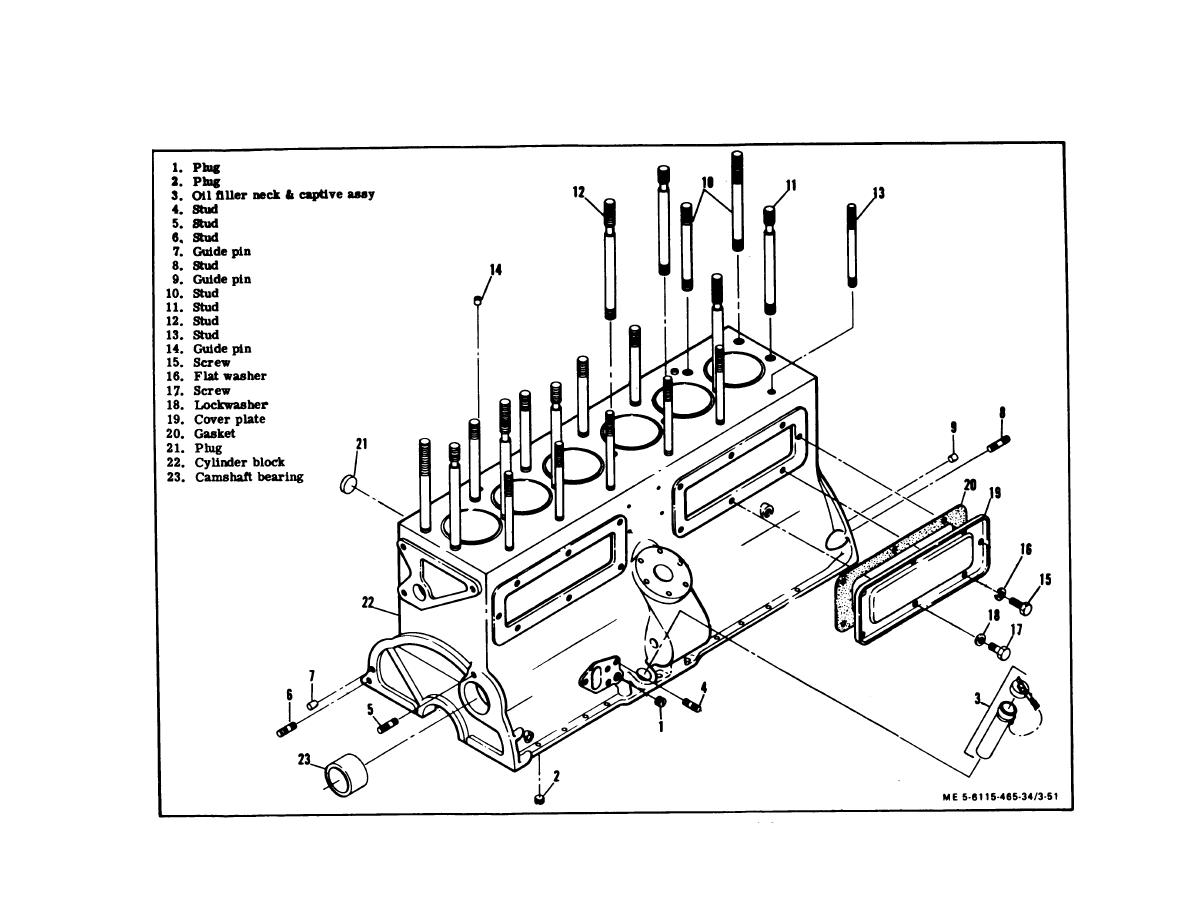 Figure 3 51 Cylinder Block Assembly Exploded View