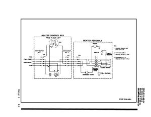Figure 82 Fuel Burning Heater Control Assembly Wiring Diagram, Drawing No 722863