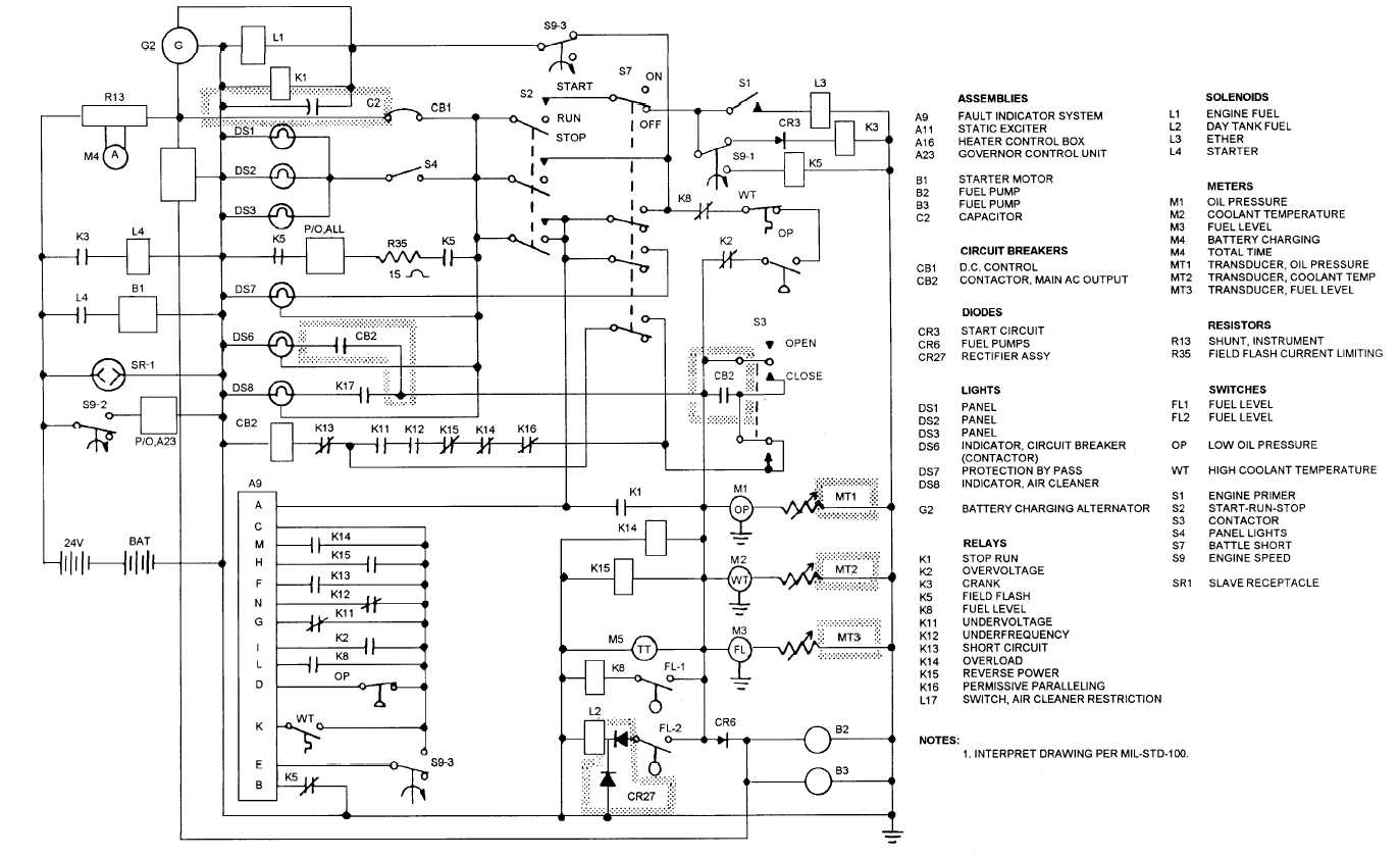 Generac 30 Kw Wiring Diagram Car Diagrams Explained Generator Engine Free Download Set Xwiaw Rh Us Manuals