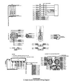 Figure 3133 Static Exciter Wiring Harness