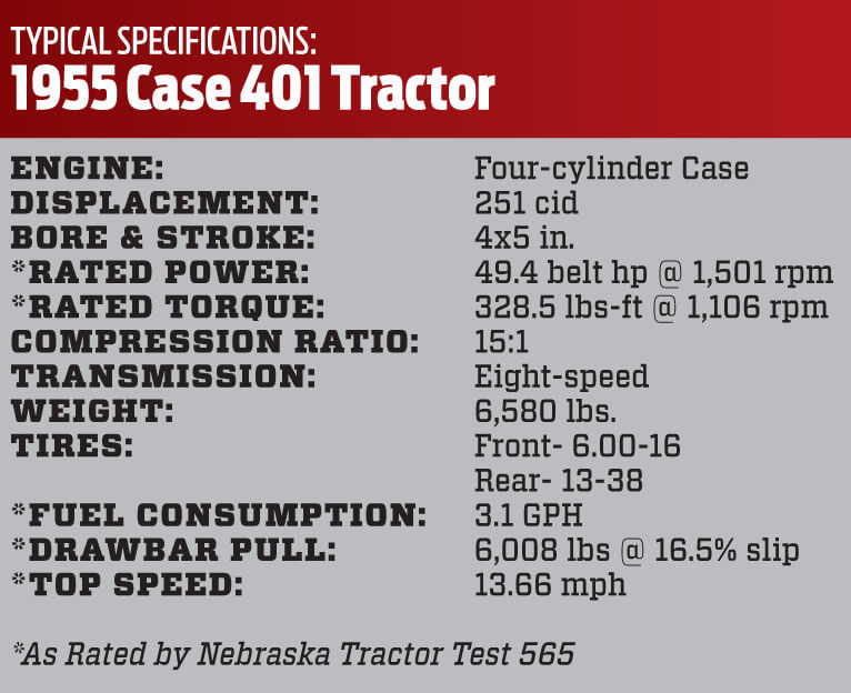 Tractor Talk: A 1955 Case 400D – Case Compact Power