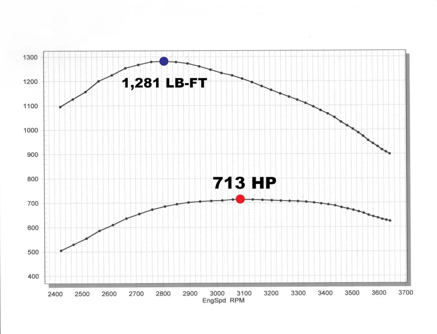 Duramax Engine Part Diagram